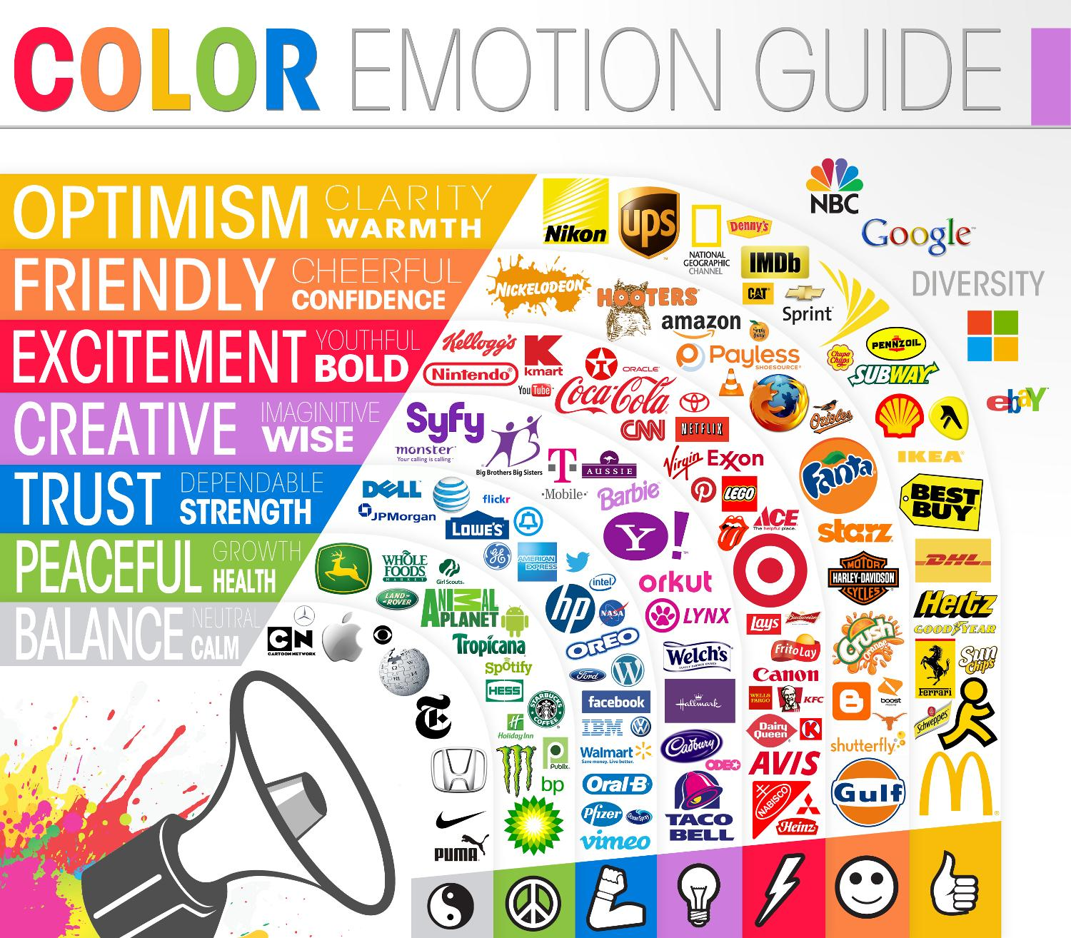 couleur-signification-emotion